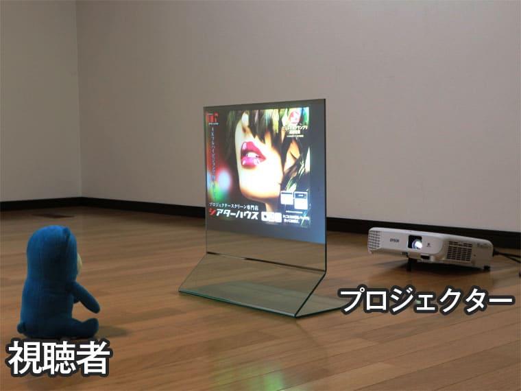 プロジェクター投影映像を裏表反転させる方法