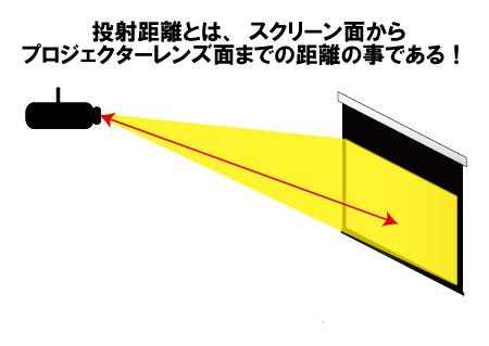プロジェクター投射距離について
